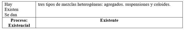 Cláusula de clasificación con Proceso Existencial
