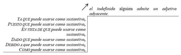 Uso de la coma en las construcciones causales explicativas (al final)